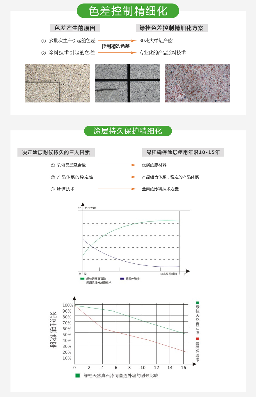 3-真石系列单页_10.jpg
